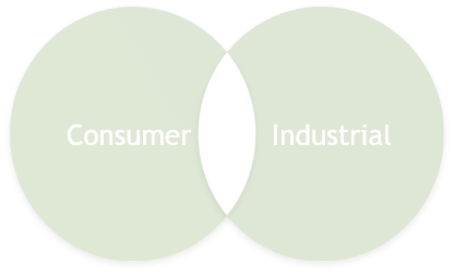 Consumer industrial group